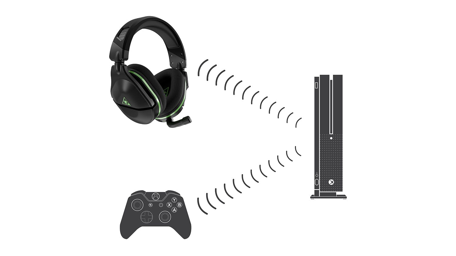 Turtle Beach Stealth 600X (Gen 2) Gaming Headset for Xbox - Black