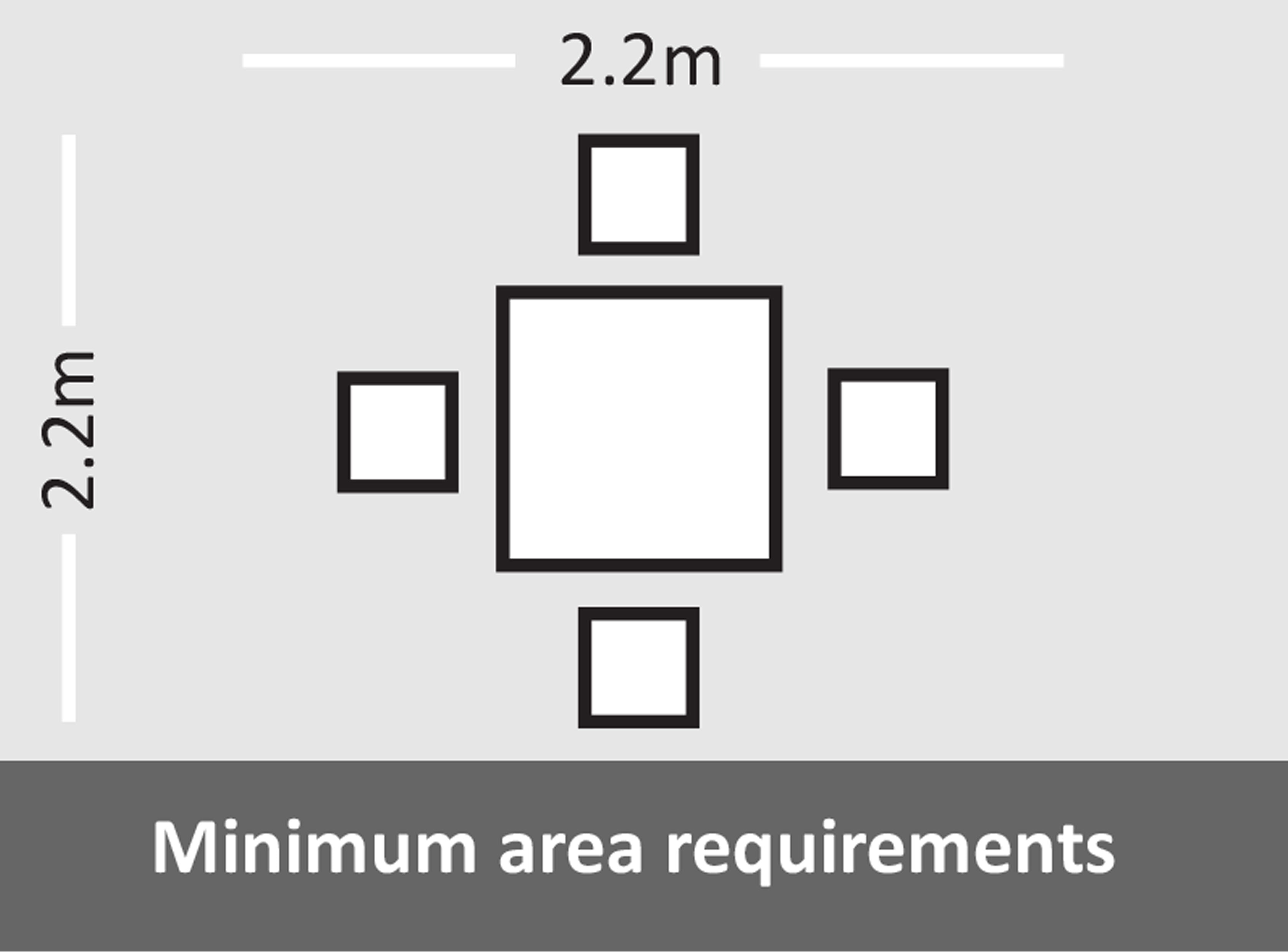Bentley 5 Piece Square Outdoor Setting Minimum Area Requirements